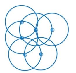 Unitcircles